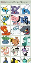 Kiki's Favorite Pokemon Types Meme