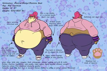 Monica Ref Sheet - Bear Form