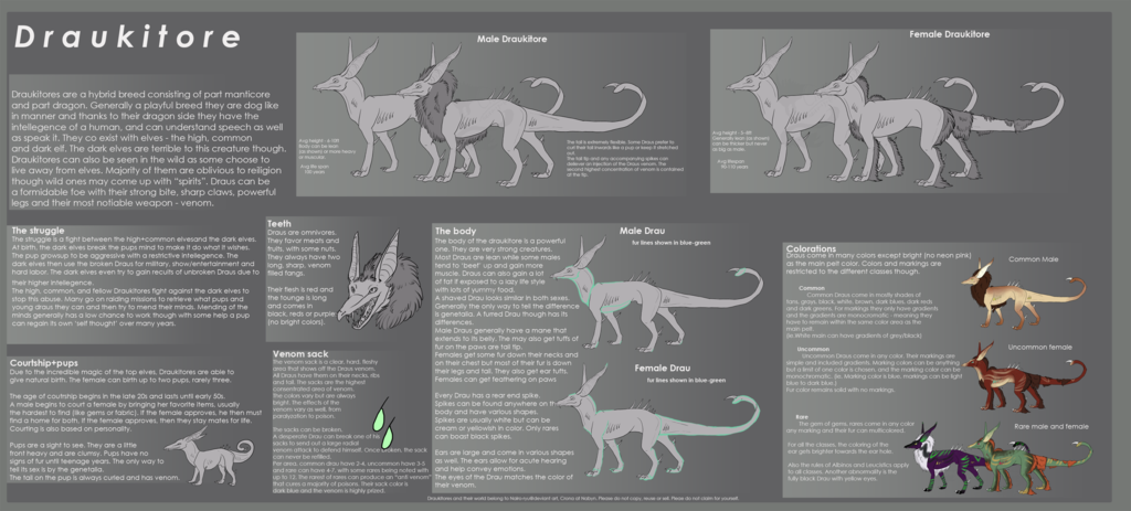 Draukitore species sheet