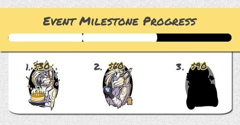 CSZ I6 Event 2 Milestone Update