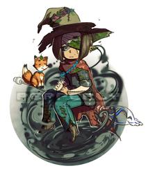 [OC] Witchsona
