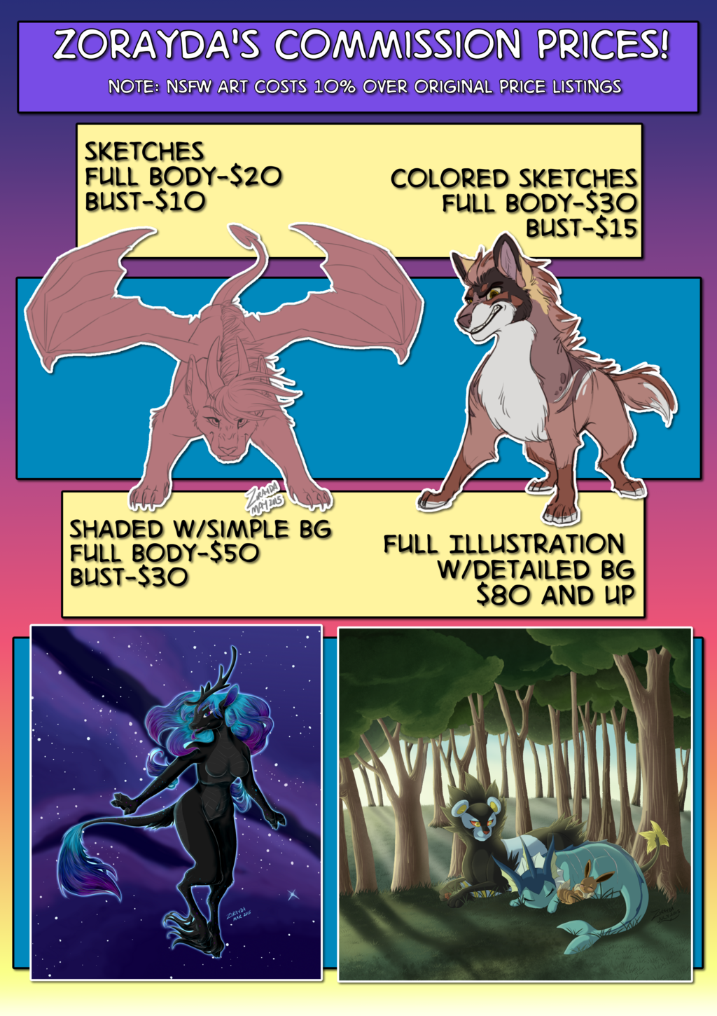 Commission Pricing as of 7/30/2015!