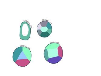 Alexandrite's gemstones