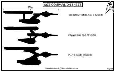 Franklin Class - Design Specs 05