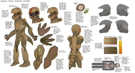 Ekhassan Species Research Documents [Leaked from TRW Ind.]