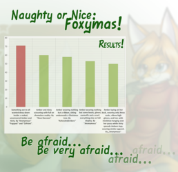 Naughty of Nice: Foxymas! Results are in!