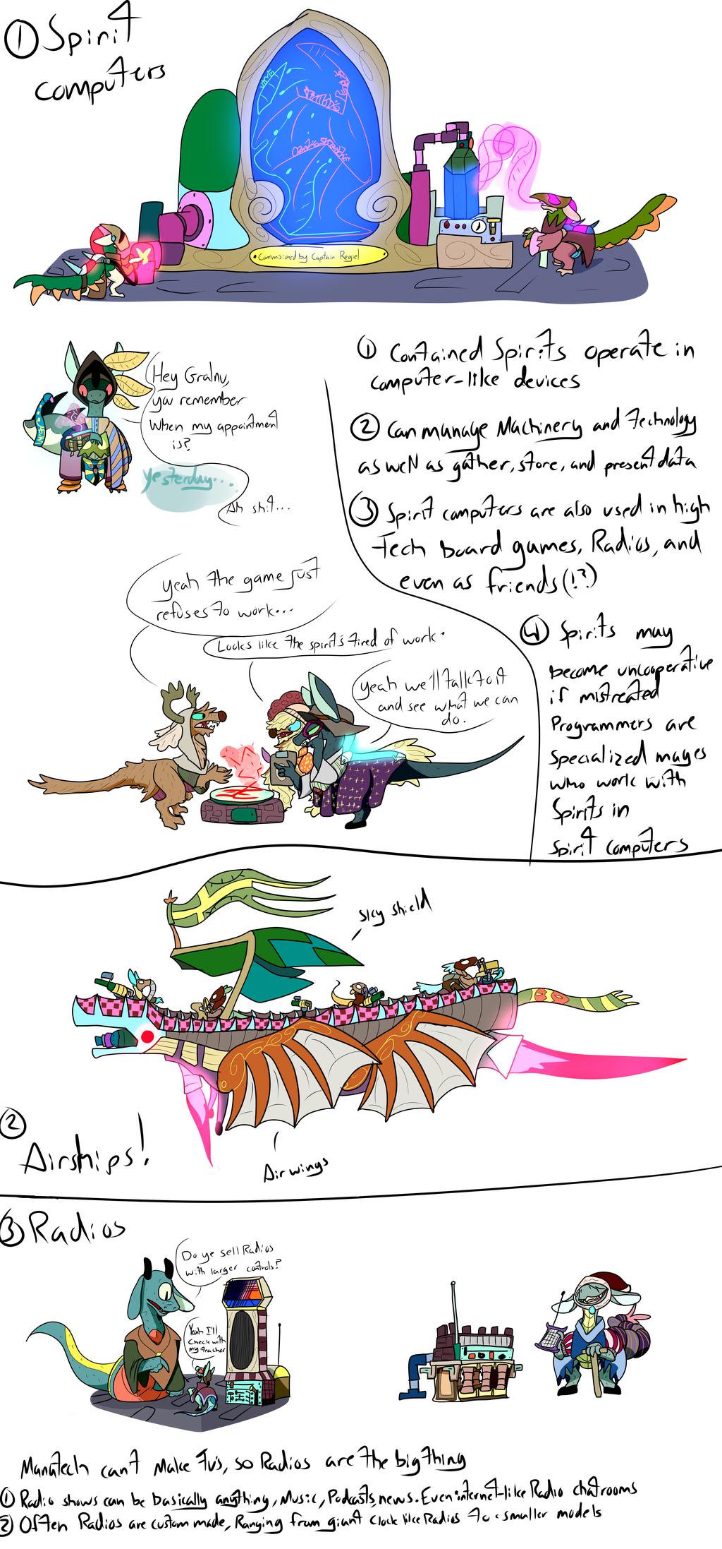 Manatech concept doodle dump 1