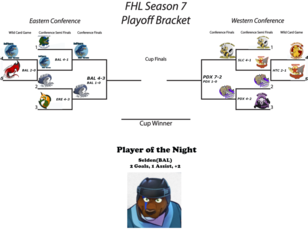 FHL Season 7 Conference Finals Game 1