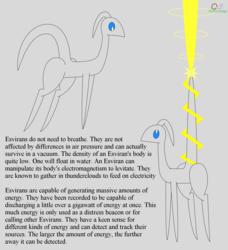 Esviran Research Page 2