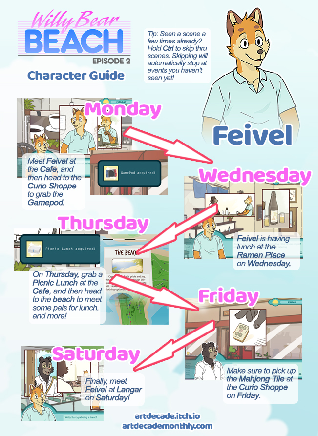 WBB2 Character Guide, Feivel