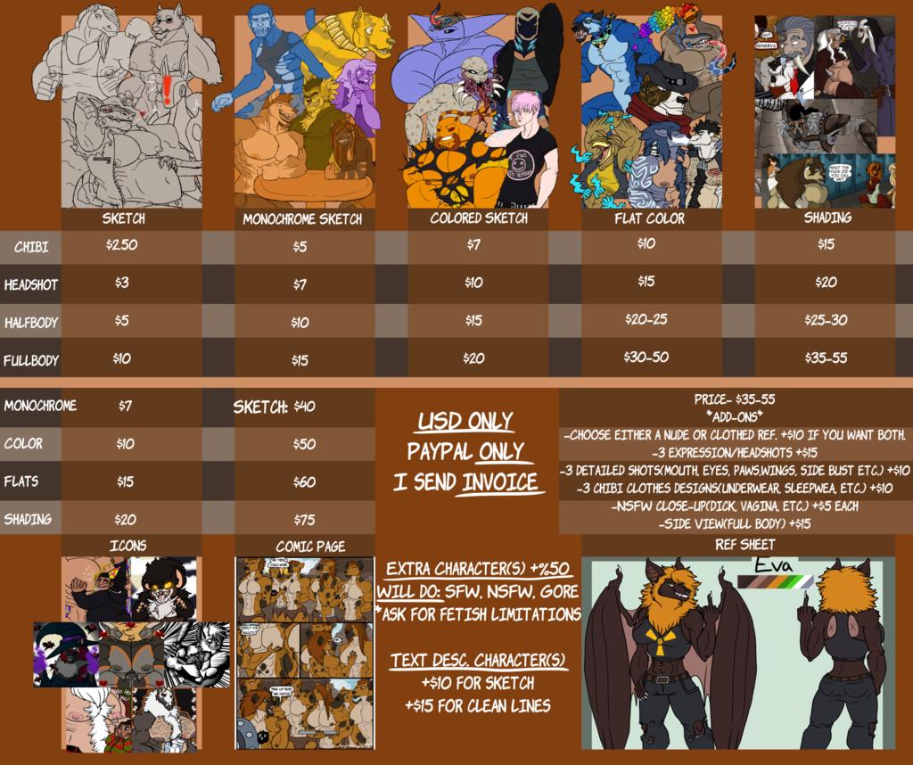 Angry Koala's Commission Sheet