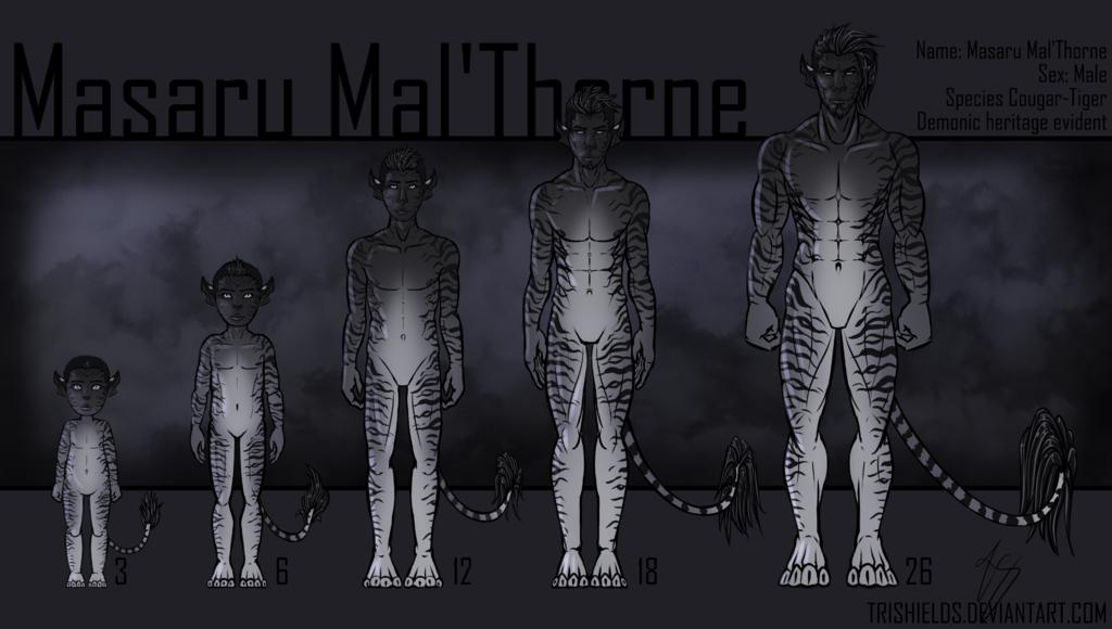 Masaru Age Lineup