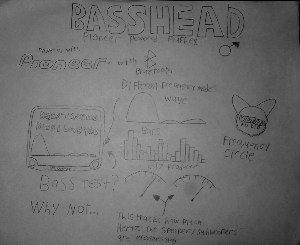 Featured image: Basshead the fluffex Page 1 WIP