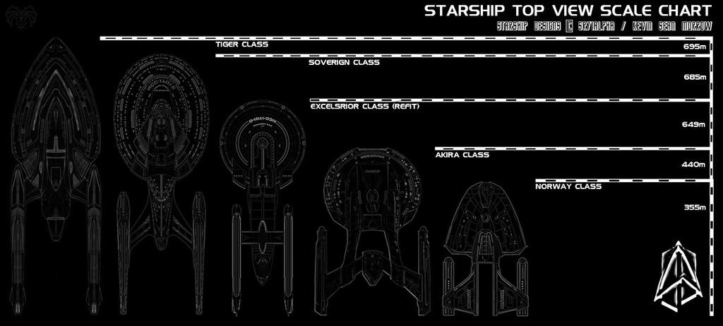 Tiger Class Starship - Sheet 4/5