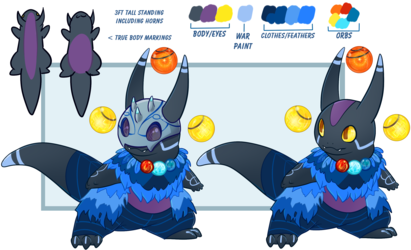 Munch Reference Sheet