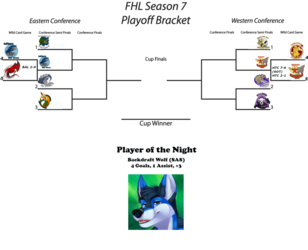 FHL Season 7 Wild Card Series Game 3