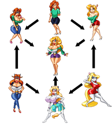 90s Chick Fusion Chart