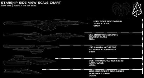 Tiger Class Starship - Sheet 2/5