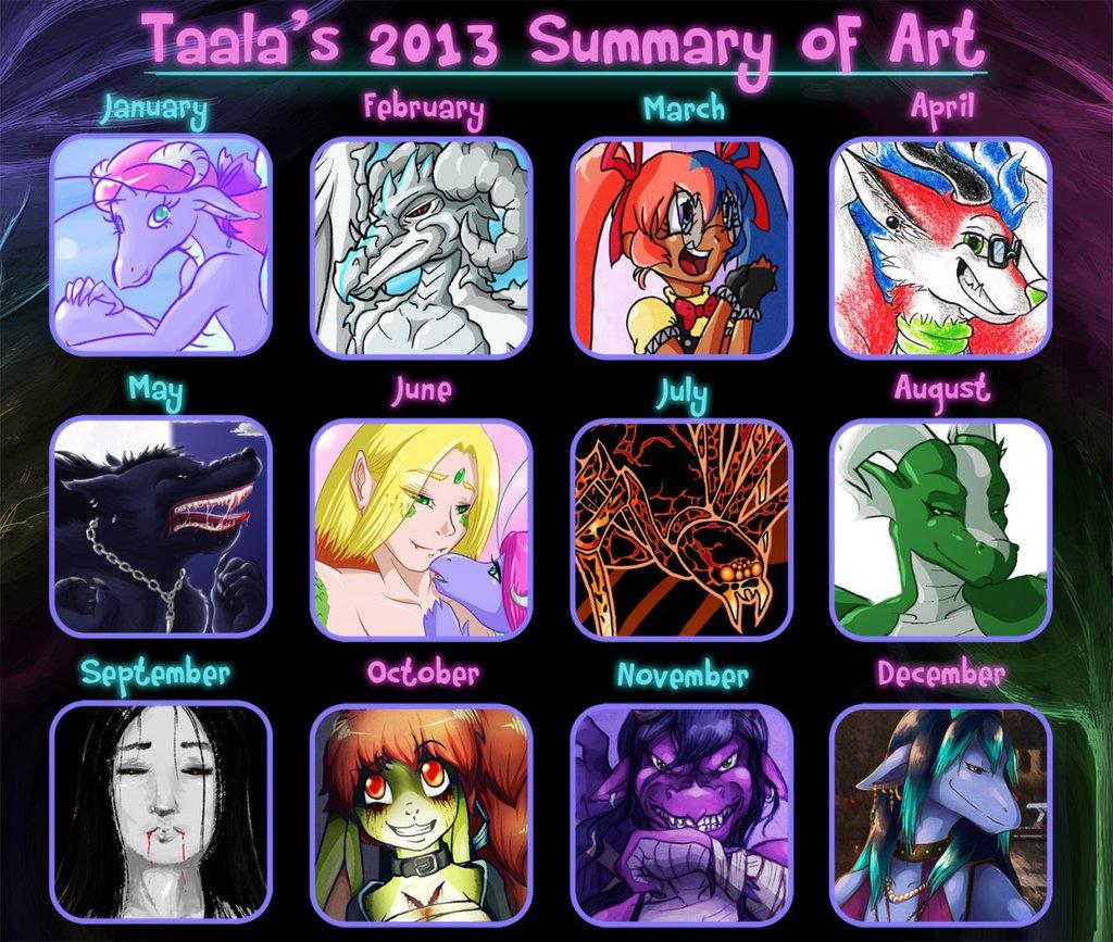Taala's 2013 Summary of Art