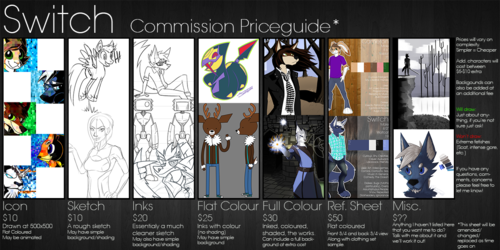 ∴Commission Sheet∴