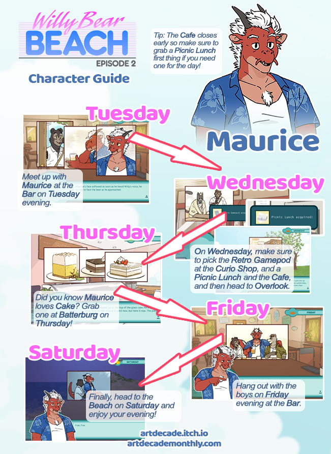 WBB2 Character Guide, Maurice