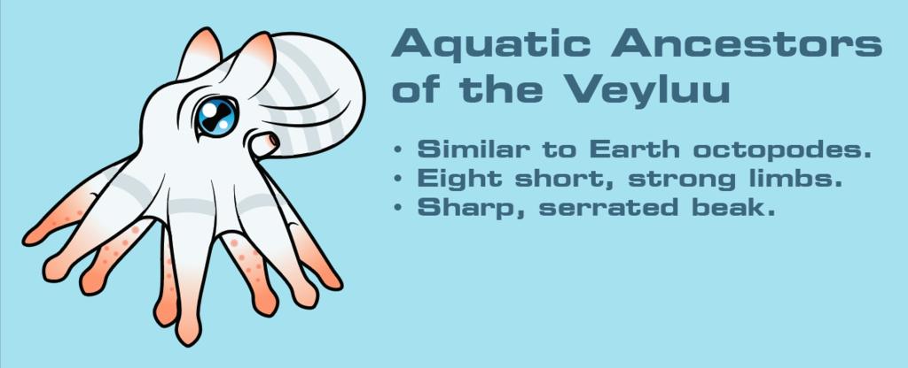 Veyluu Aquatic Ancestors