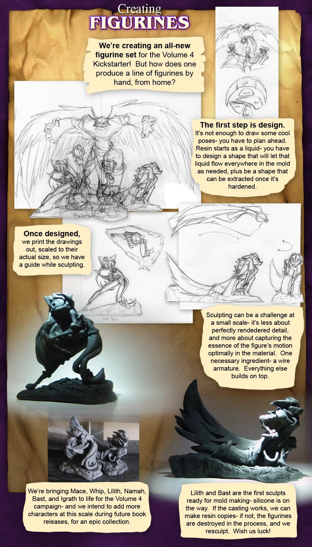 Figurines Infographic 1