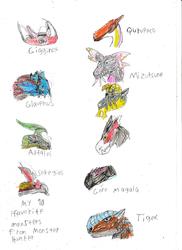 My 10 favorite monsters from Monster Hunter