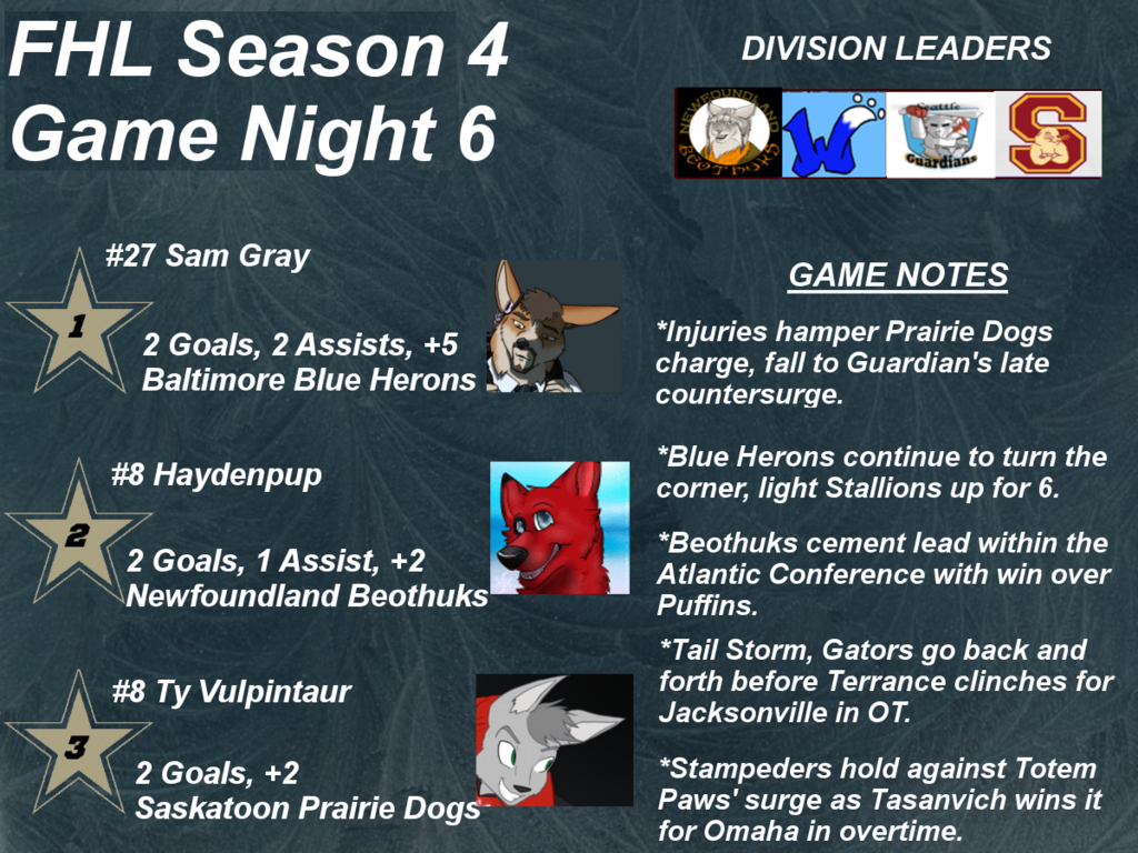Featured image: FHL Season 4 Game Night 6