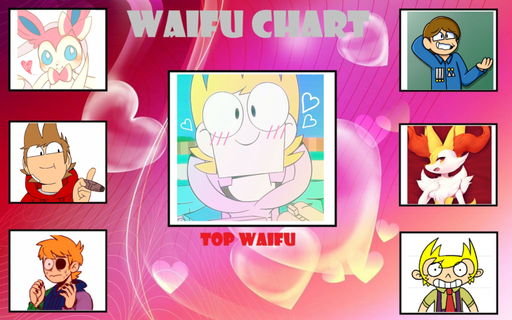 Waifu Chart