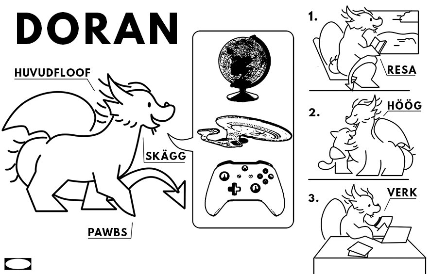 NOT MY ART: Doran Ikea Instructions by Ixis