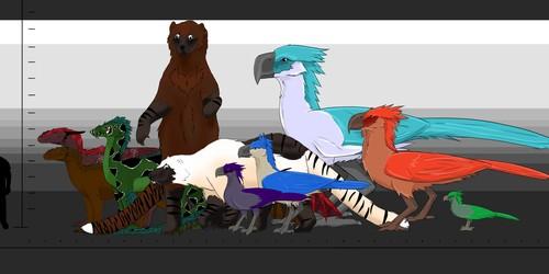 Creature Size chart