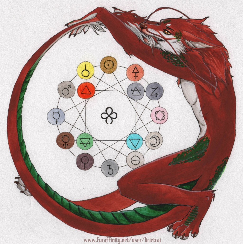 The Wheel of Elements