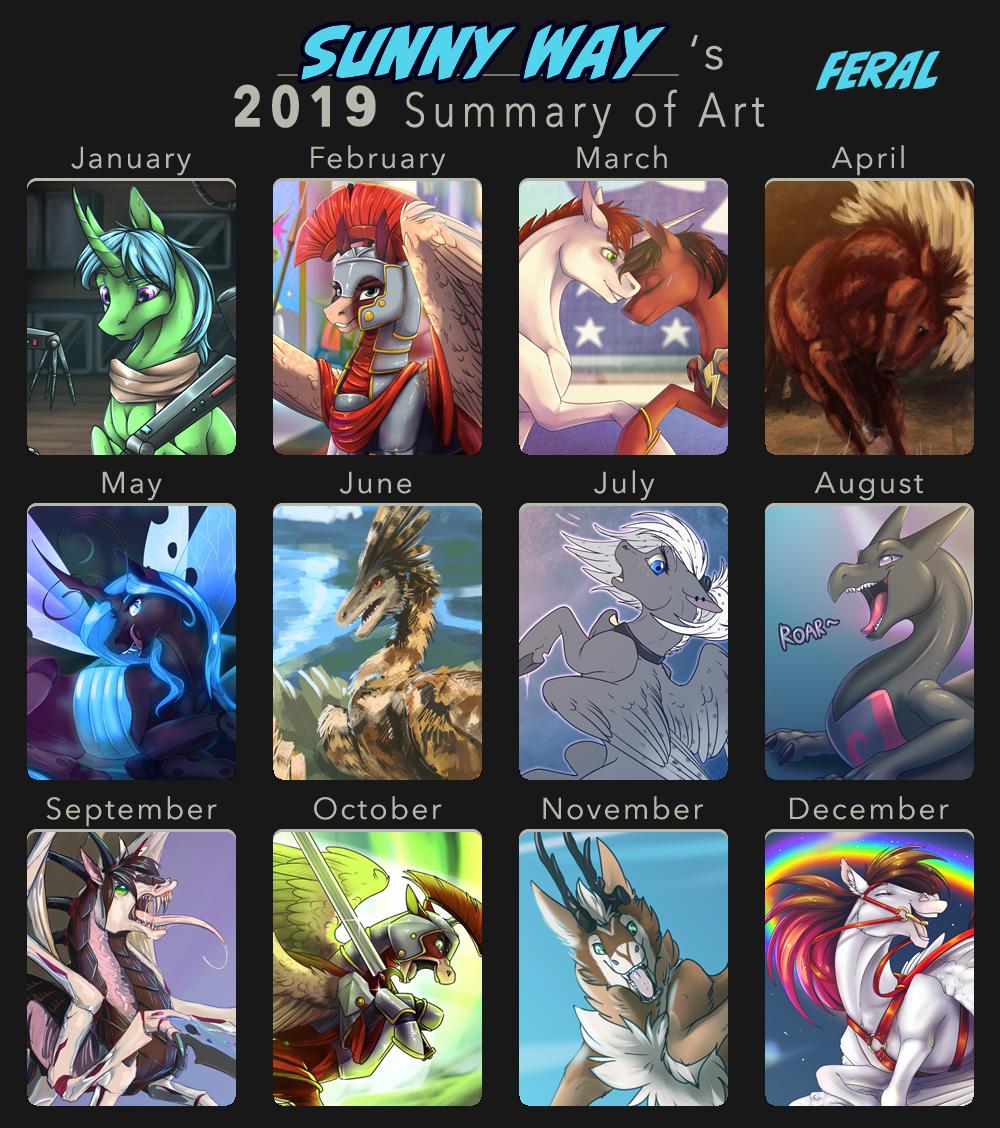 2019 Summary of Art - Feral