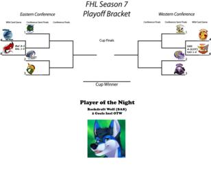FHL Season 7 Wild Card Series Game 1