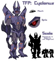TFP: Cyclonus