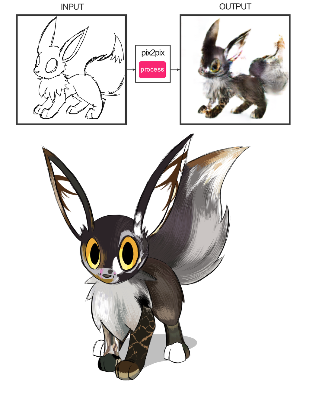 AI-generated Eevee