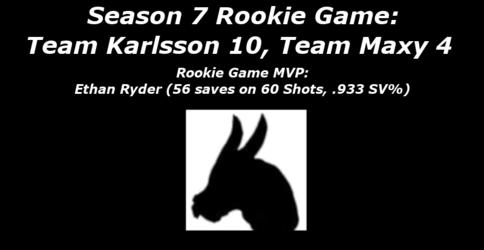 FHL Season 7 Rookie Game: Team Karlsson 10, Team Maxy 4