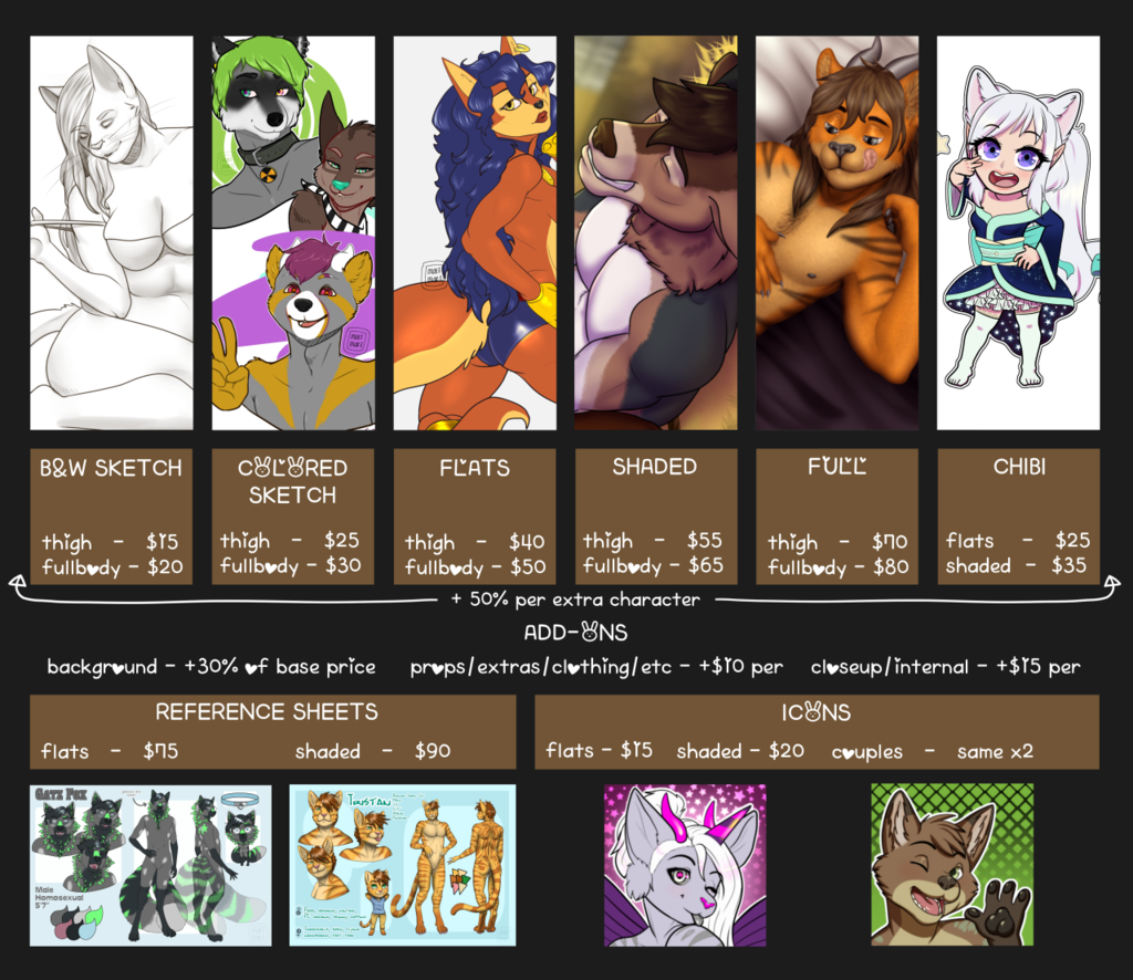 COMMISSION PRICES | 2019 | PRICES IN USD