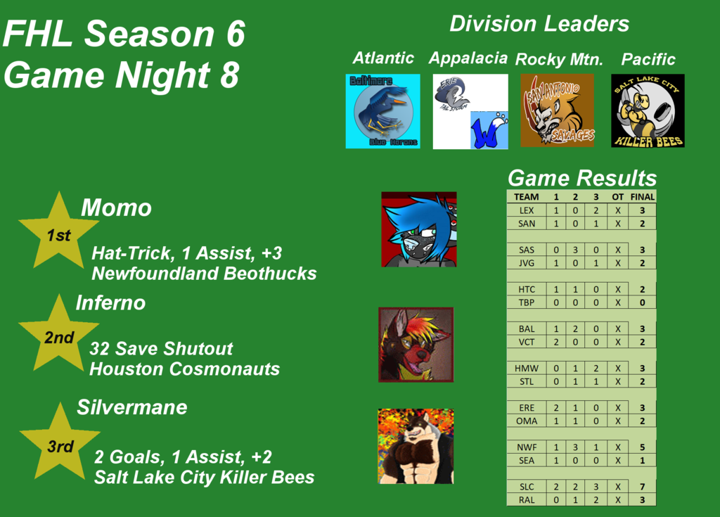 FHL Season 6 Game Night 8