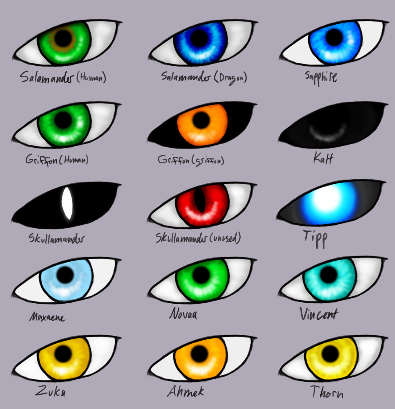 Eye color chart 2014 — Weasyl