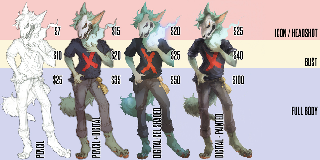 Commission Price Guide: 2019 — Weasyl