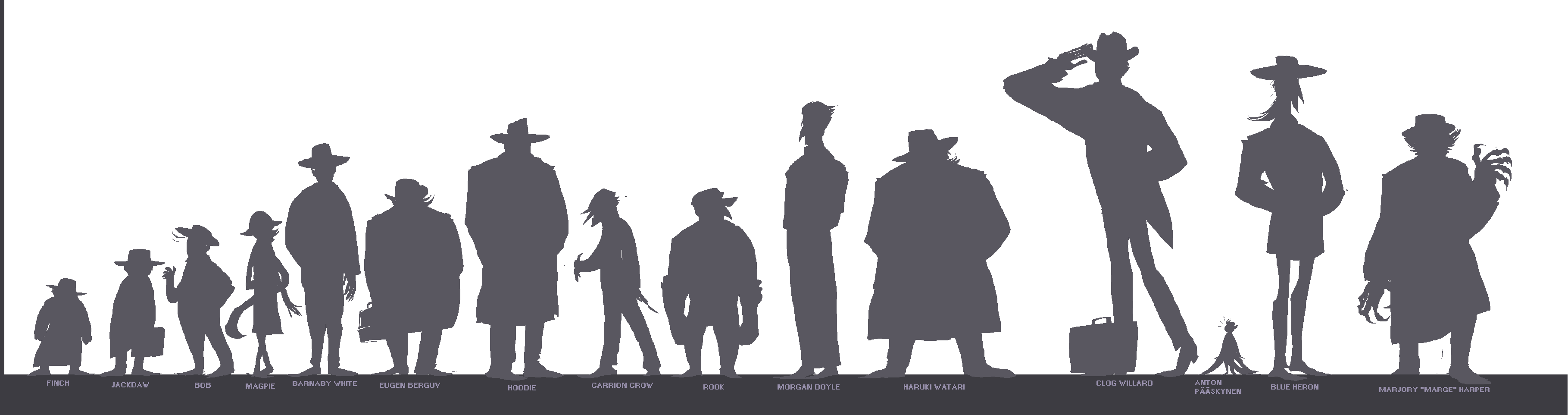 how to draw people of different heights